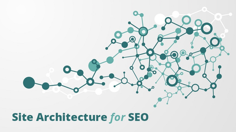 Website Structure Optimization of SEO