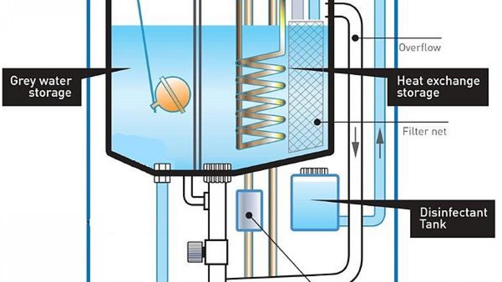 Five Key HVAC System Components2
