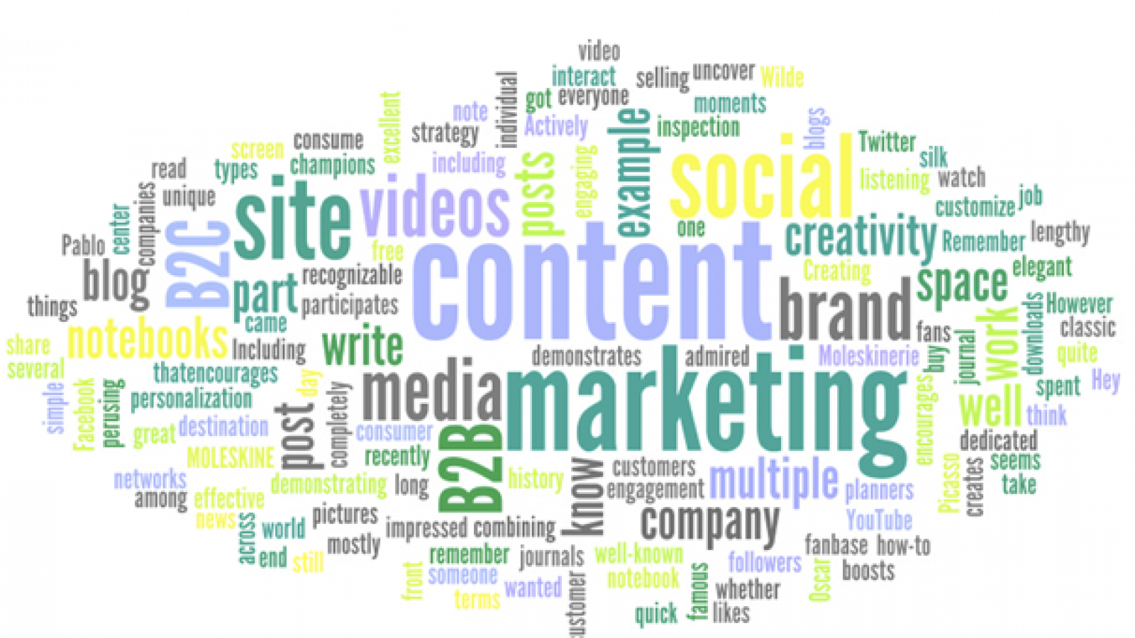 5 reasons to create a content strategy for your website2