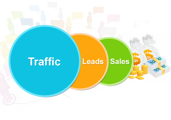 Converting Your Traffic into Sales